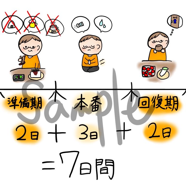 しらとりりん図解イラスト 中村ひろきさん4